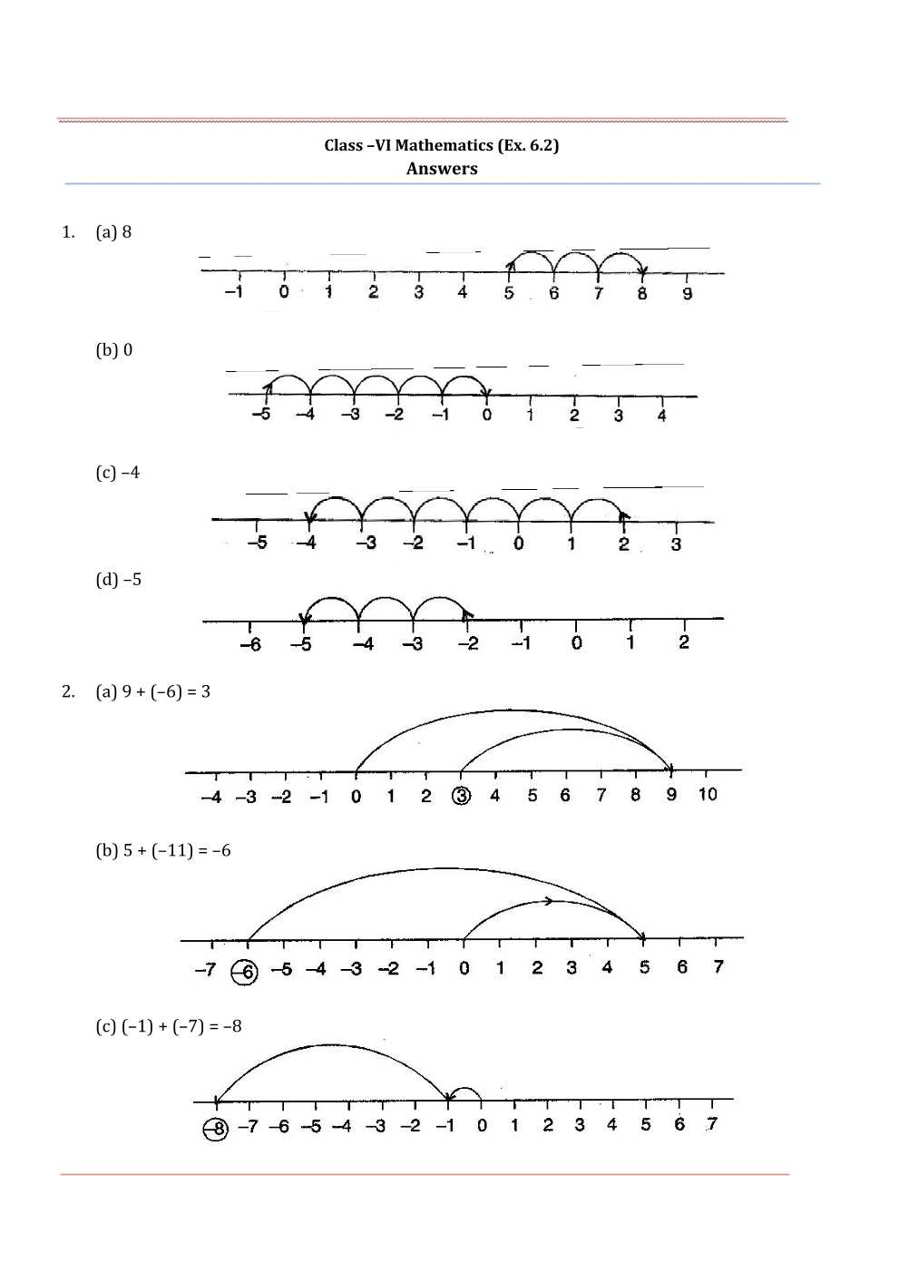 NCERT Solutions For Class 6 Maths Chapter 6