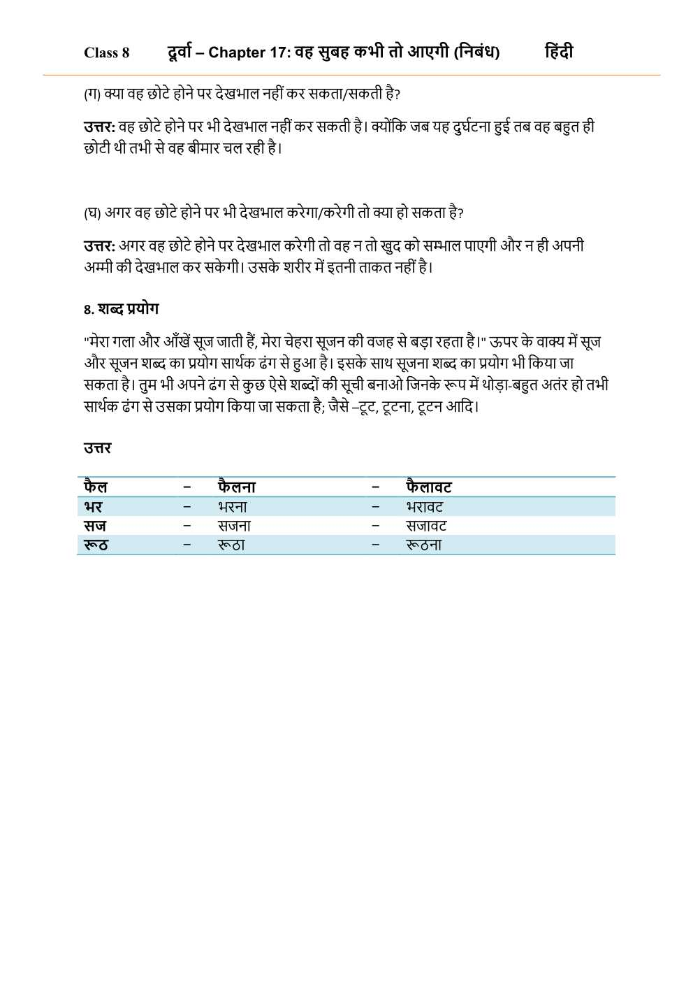 NCERT Solutions For Class 8 Hindi Durva Chapter 17