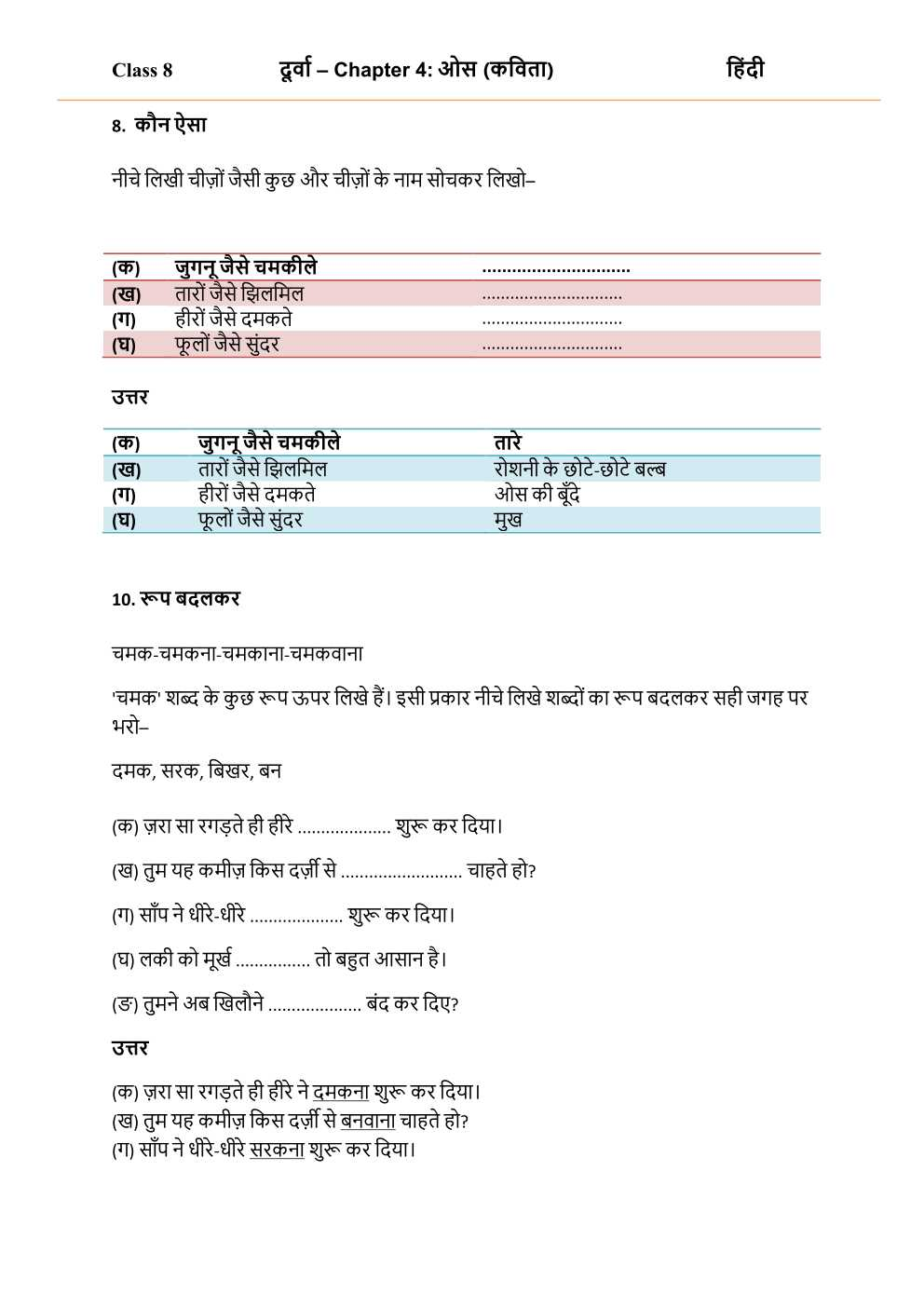 NCERT Solutions For Class 8 Hindi Durva Chapter 4
